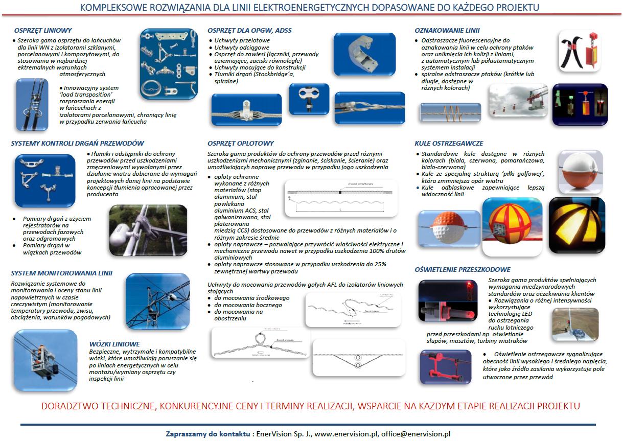 Kompleksowe rozwiązania dla linii elektroenergetycznych